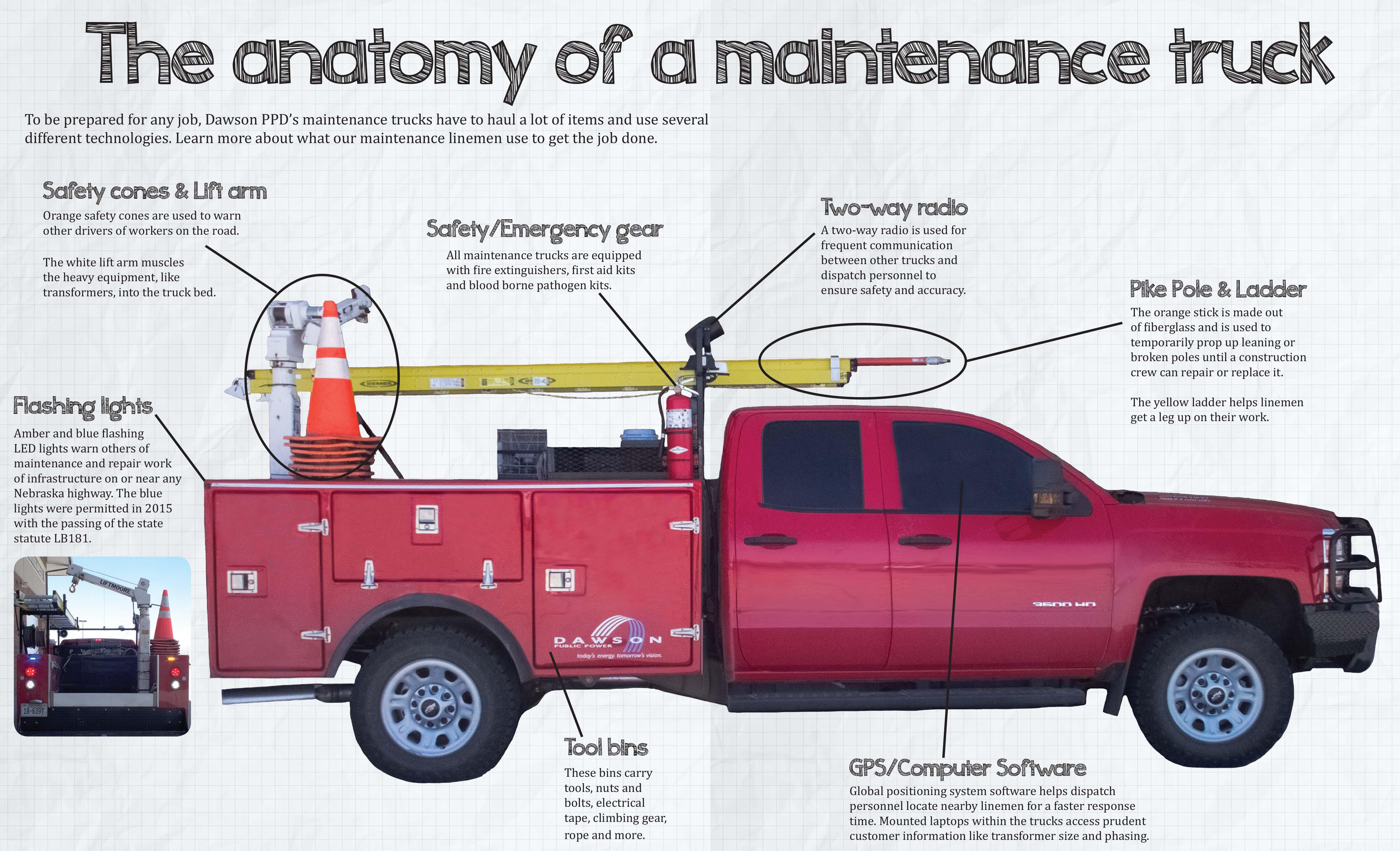 Dawson Public Power District The Anatomy Of A Maintenance Truck