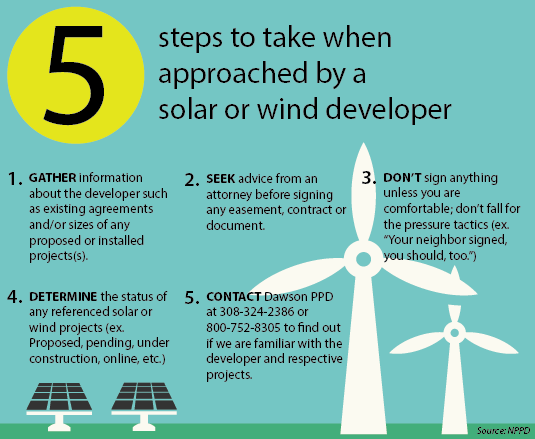 """5 steps to take when approached by a solar or wind developer      GATHER information about the developer such as existing agreements and/or sizes of any proposed or installed projects(s).     SEEK advice from an attorney before signing any easement, contract or document.     DON'T sign anything unless you are comfortable; don't fall for the pressure tactics (ex. """"Your neighbor signed, you should, too."""")     DETERMINE the status of any referenced solar or wind projects (ex. Proposed, pending, under construction, online, etc.)     CONTACT Dawson PPD at 308-324-2386 or 800-752-8305 to find out if we are familiar with the developer and respective projects."""