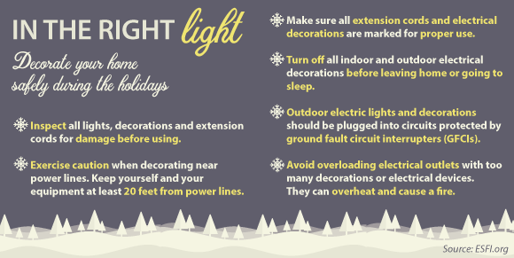 Decorate your home safely during the holidays