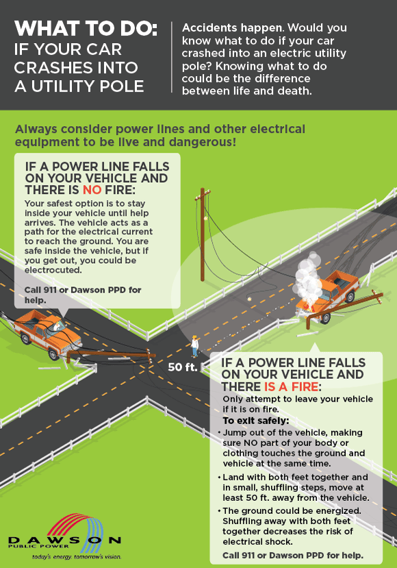 Infographic explaining the importance of what to do if you care crashes into a utility pole.