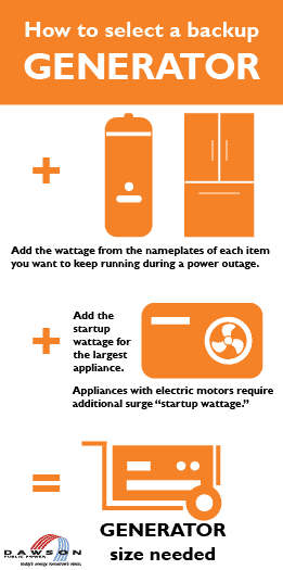 "How to select a backup generator. Add the wattage from the nameplates of each item you want to keep running during a power outage. Add the startup wattage for the largest appliance. Appliances with electric motors require additional surge ""startup wattage."" The total will equal the size of generator needed."