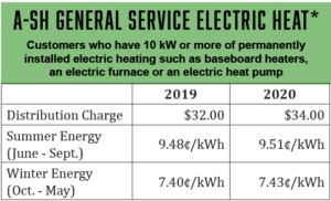 2020 a-sh general service rate