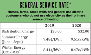 2020 general service rate