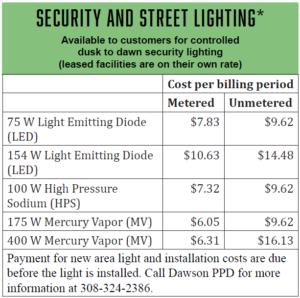 2020 security and street lighting