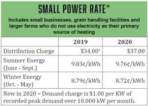2020 small power rate