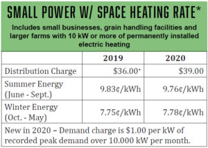 2020 small power with space heating rate
