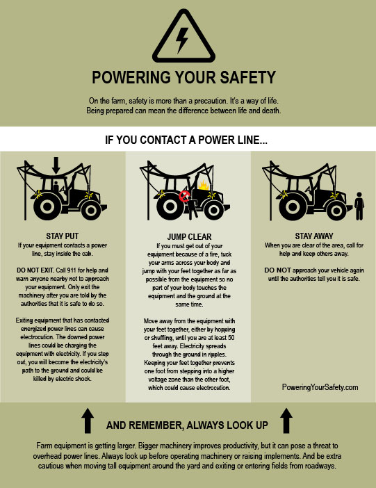 Powering your safety infographic