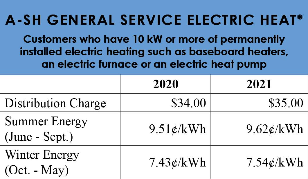 A-SH General Service Electric Heat