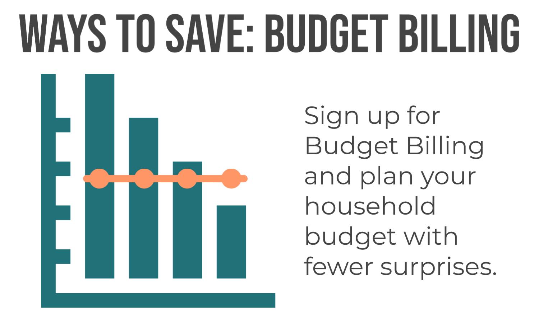 Budget billing